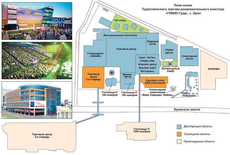 План-схема туристического